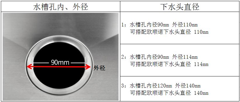 水槽下水孔测量