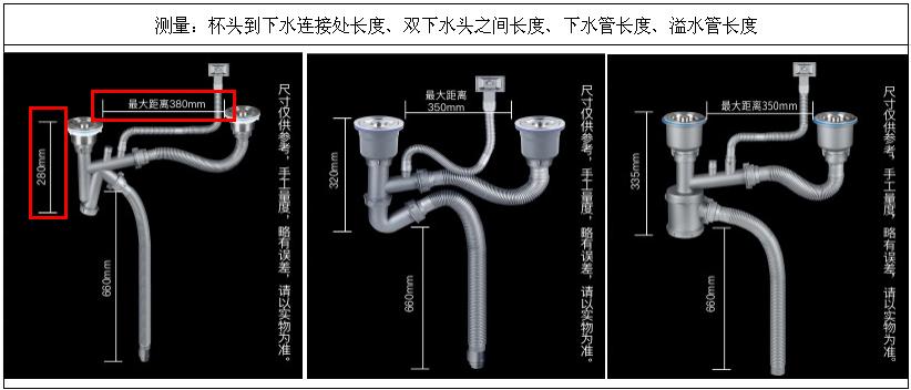 测量下水管部位