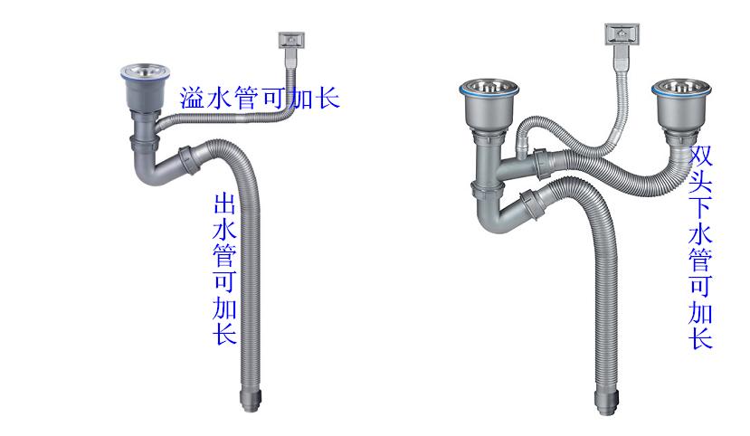 下水管长度定制